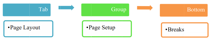Page Break Excel