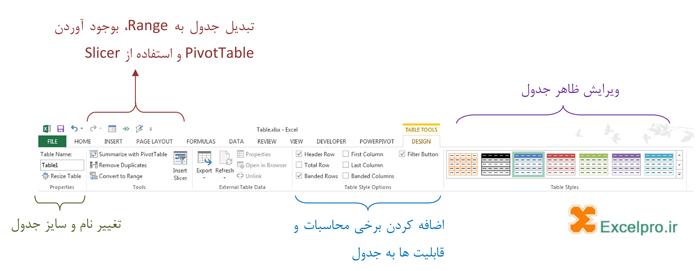 طراحی جدول در اکسل