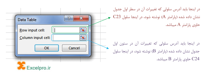 پنجره Data Table در اکسل